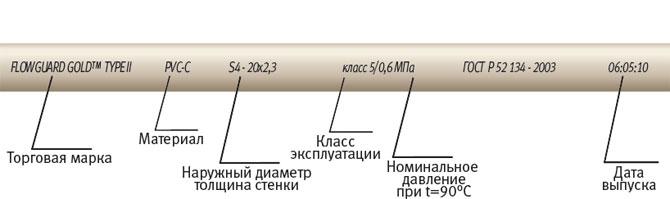 расшифровка трубы