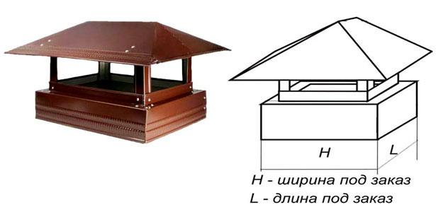 Как сделать грибок на дымоход, колпак на крышу