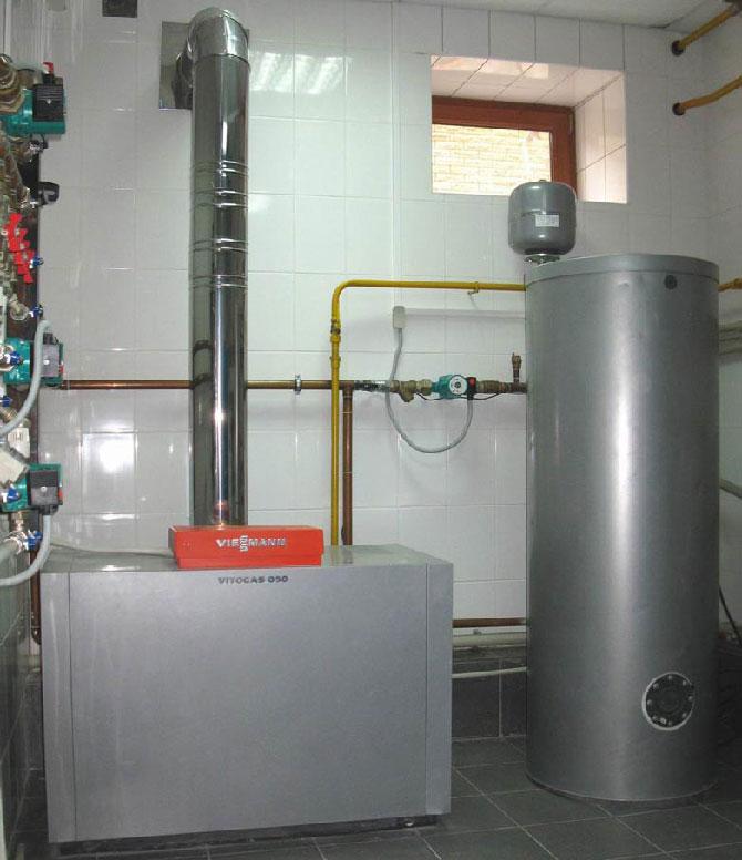 вентиляция для газового котла
