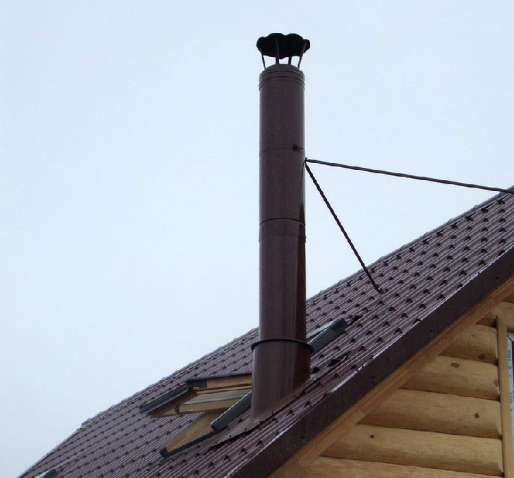 Из чего кладут трубу дымохода акт проверки газоходов и дымоходов