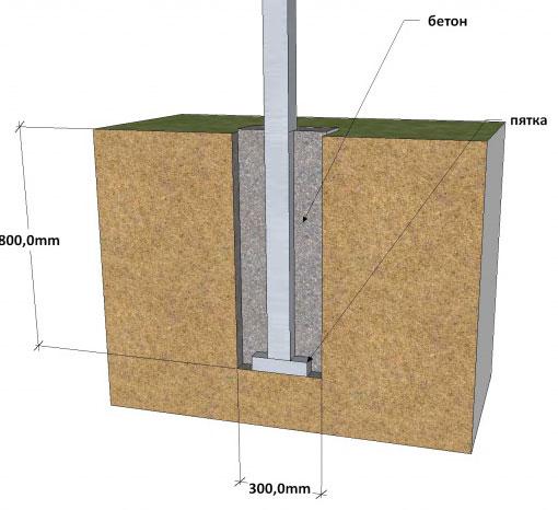 заливка столбов