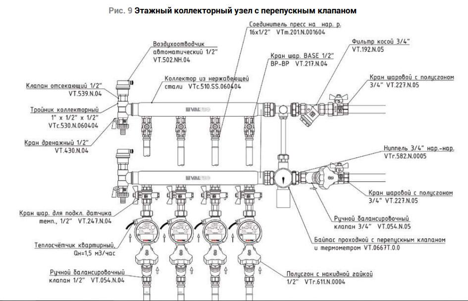 схема этажного коллекторного коллектора