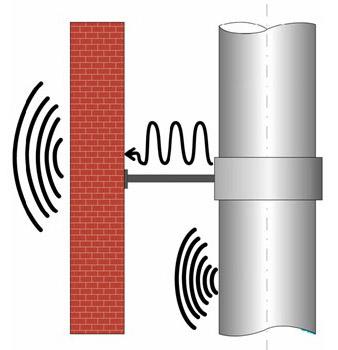 шум от канализационной трубы