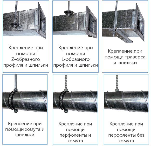 крепление круглого и прямоугольного воздуховода
