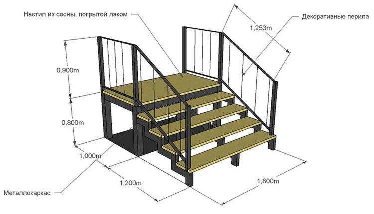 крыльцо размеры и устройство