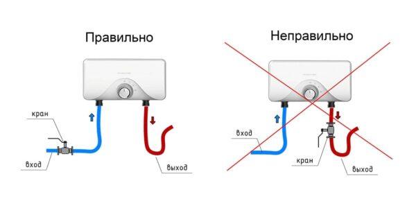 Схема подключения настенного проточного бойлера к водопроводу